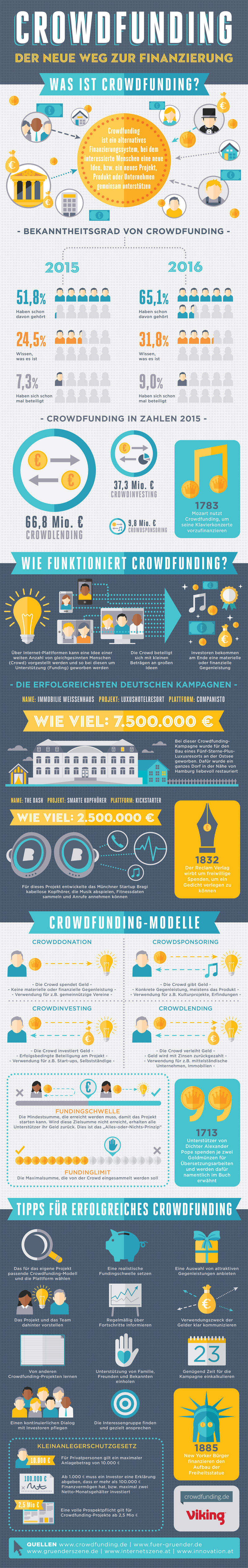 Crowdfunding German Stg_3